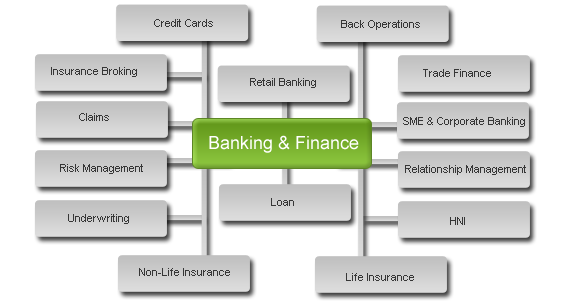 banking services - photo #37